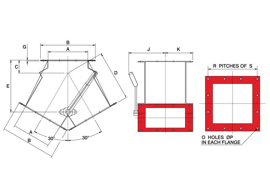 Square Manual GDV Diagram